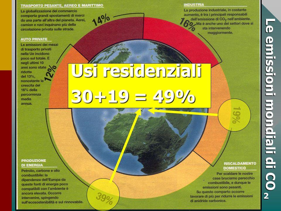 5 Le emissioni mondiali di CO 2 Usi residenziali 30+19 = 49%