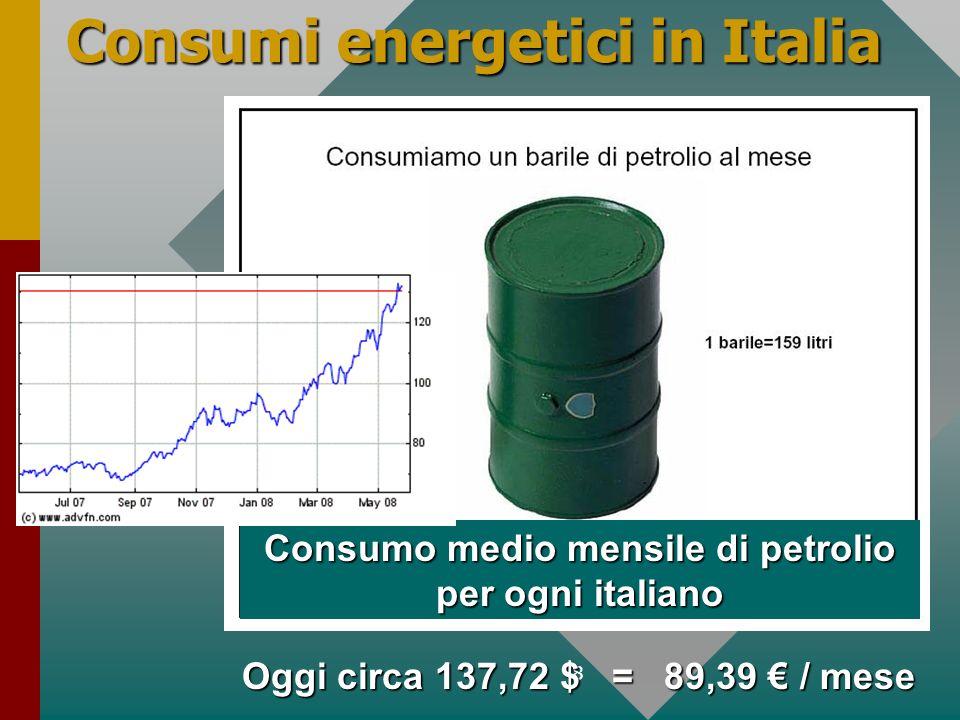 8 Consumo medio mensile di petrolio per ogni italiano Consumi energetici in Italia Oggi circa 137,72 $ = 89,39 / mese