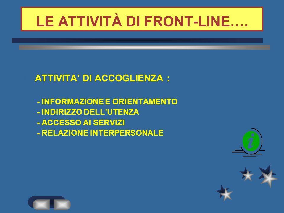 Altri processi di accoglienza e raccordo tra attività del front-line e altri servizi aziendali