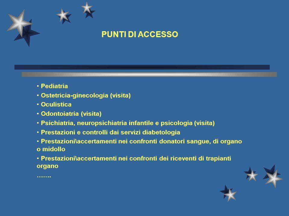 4) ACCESSO DIRETTO MA LE ULTERIORI PRESTAZIONI EVENTUALMENTE RICHIESTE A SEGUITO DELLE PRESTAZIONI FRUITE IN ACCESSO DIRETTO NECESSITANO DI PRESCRIZIO