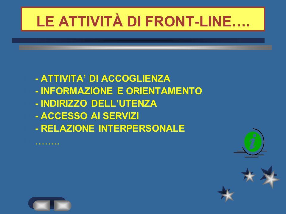 DOMICILIAZIONE REFERTI (SANITA VICINA) CONVENZIONE AOUC – POSTE ITALIANE GESTIONE OPERATIVA DEL SERVIZIO - Compilazione del modulo richiesta spedizion