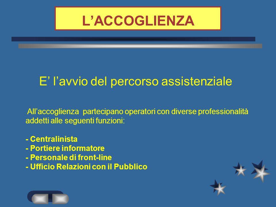 GESTIONE REFERTI ATTIVITA DI PRENOTAZIONE DI PRESTAZIONI PER UTENTI INTERNI (IN PRE-OSPEDALIZZAZIONE, IN RICOVERO, IN DH, ….) GESTIONE ARCHIVI INTERNI ATTIVITA TELEFONICA TRASCRIZIONE DEL REFERTO SMISTAMENTO E IMBUSTAMENTO CONSEGNA DEL REFERTO RICEZIONE DELLA RICHIESTA PROGRAMMAZIONE DELLA PRESTAZIONE COMUNICAZIONE AL REPARTO DELLA DATA DI ESECUZIONE DELLA PRESTAZIONE E DI ALTRE INFORMAZIONI NECESSARIE AL SUO ESPLETAMENTO ATTIVITA DI BACK OFFICE