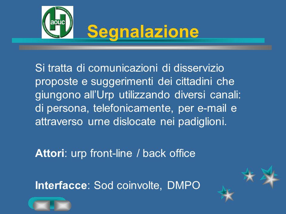 Presa in carico Si intendono i casi di rilievo di cittadini/utenti gestiti direttamente dal personale dellURP, con la immediata soluzione del problema