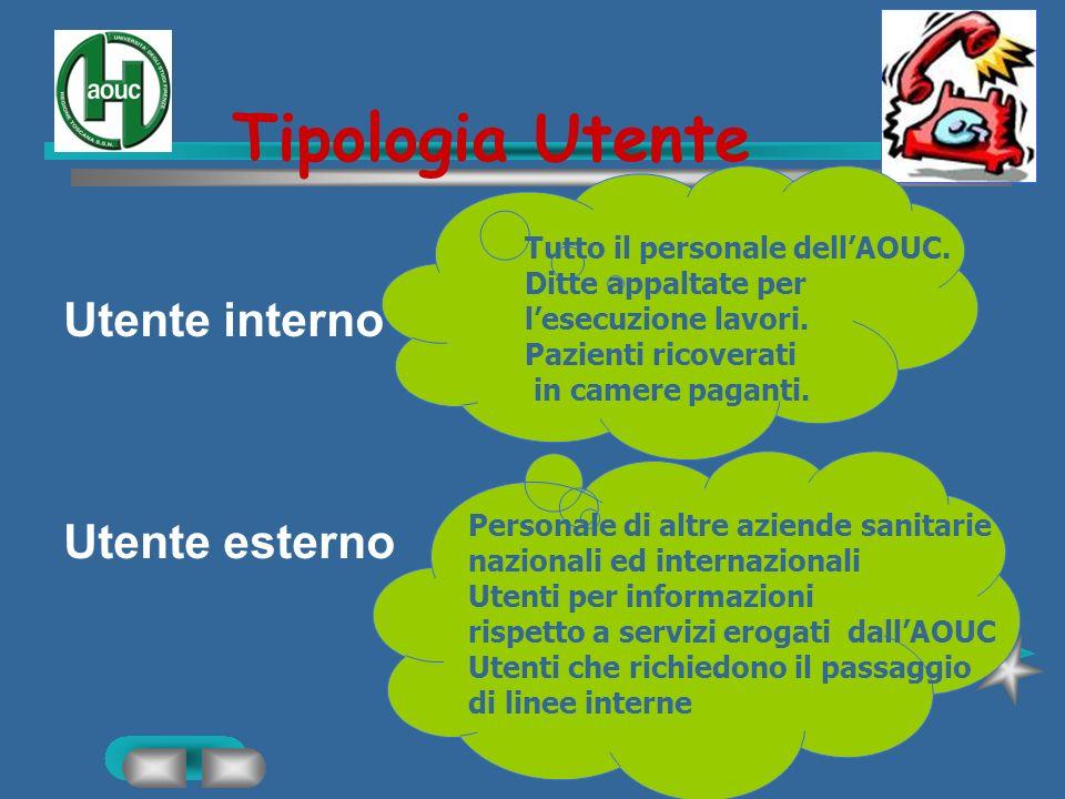 Processi Gestione traffico telefonico interno ed esterno Gestione dei servizi di telefonia interna