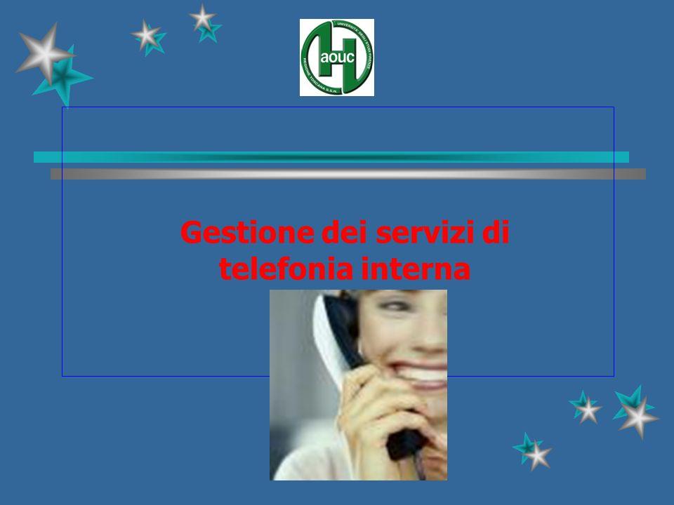 Passaggio linee telefoniche centralino-portinerie ATTIVITA ATTORI INTERFACCE Chiusura del Programma telefonico. centralinista Portinerie (via Caccini,