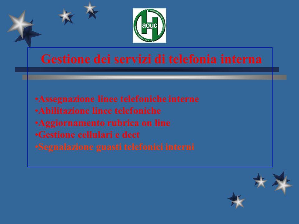Gestione dei servizi di telefonia interna