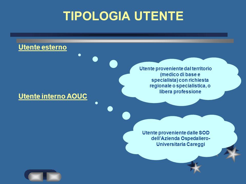 Informazione allutenza ATTIVITA ATTORI INTERFACCE Portiere Recepimento e interpretazione della domanda: Informazione A (orientamento) Informazione B (servizi/prestazioni) Tutte le SOD e le varie strutture dellAOUC
