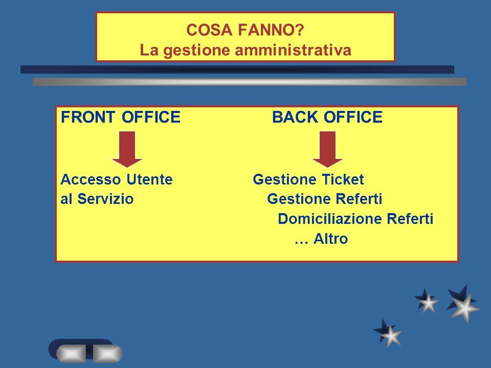 ACCOGLIENZA TUTELA OSSERVATORIO Q.P.BACK OFFICE FORMAZIONE PROGETTO C.d.S.
