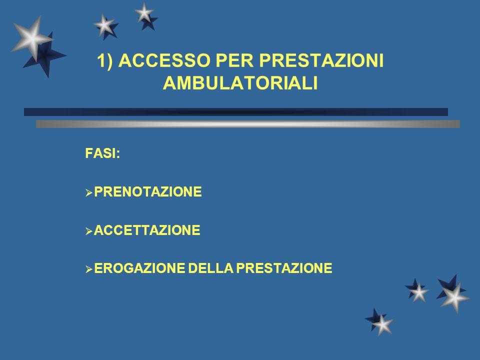 1) ACCESSO PER PRESTAZIONI AMBULATORIALI FASI: PRENOTAZIONE ACCETTAZIONE EROGAZIONE DELLA PRESTAZIONE