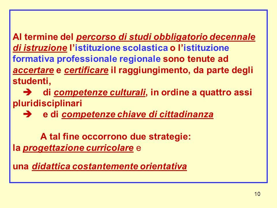 10 Al termine del percorso di studi obbligatorio decennale di istruzione listituzione scolastica o listituzione formativa professionale regionale sono
