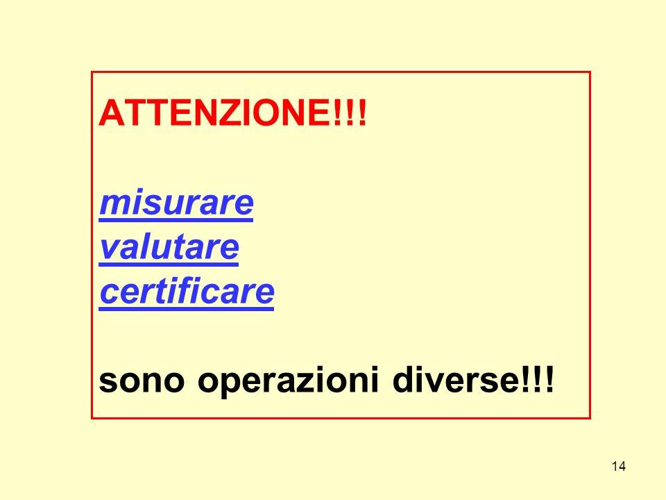 14 ATTENZIONE!!! misurare valutare certificare sono operazioni diverse!!!