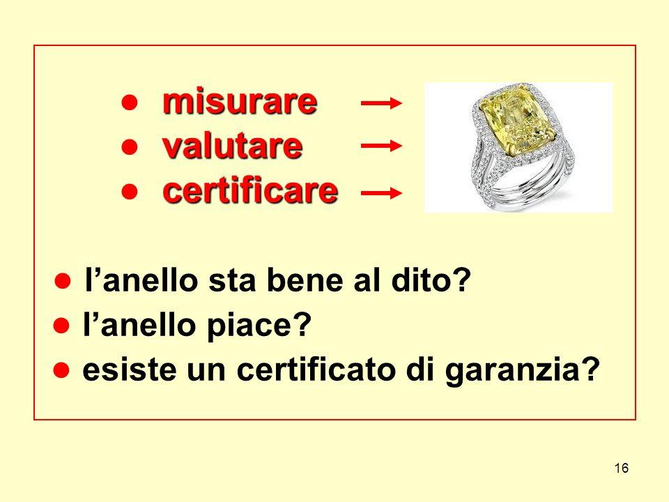 16 misurare valutare certificare misurare valutare certificare lanello sta bene al dito? lanello piace? esiste un certificato di garanzia?
