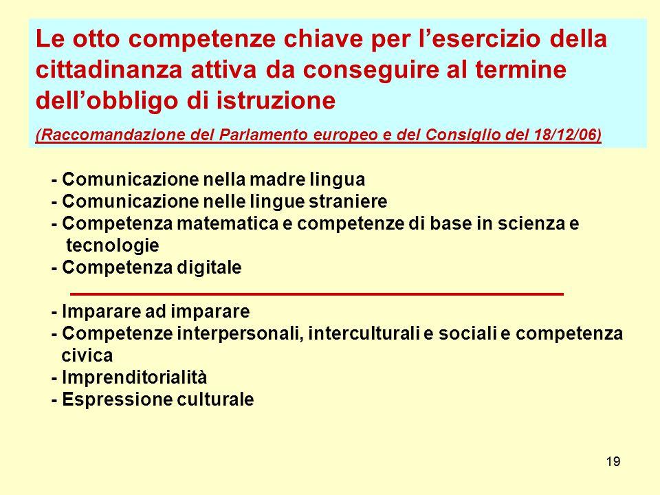 19 Le otto competenze chiave per lesercizio della cittadinanza attiva da conseguire al termine dellobbligo di istruzione (Raccomandazione del Parlamen