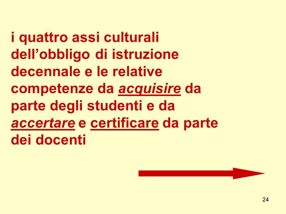 24 i quattro assi culturali dellobbligo di istruzione decennale e le relative competenze da acquisire da parte degli studenti e da accertare e certifi