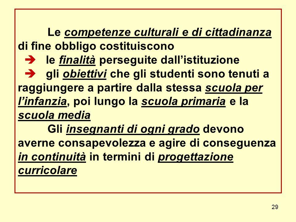 29 Le competenze culturali e di cittadinanza di fine obbligo costituiscono le finalità perseguite dallistituzione gli obiettivi che gli studenti sono