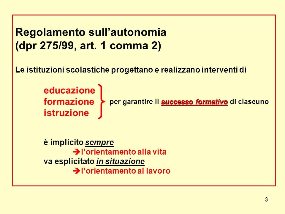3 Regolamento sullautonomia (dpr 275/99, art. 1 comma 2) Le istituzioni scolastiche progettano e realizzano interventi di educazione formazione istruz