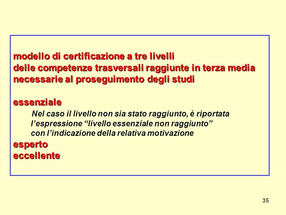 35 modello di certificazione a tre livelli delle competenze trasversali raggiunte in terza media necessarie al proseguimento degli studi essenziale es