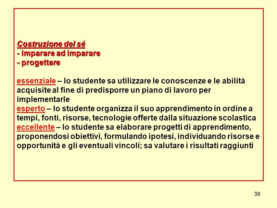 36 Costruzione del sé - imparare ad imparare - progettare Costruzione del sé - imparare ad imparare - progettare essenziale – lo studente sa utilizzar