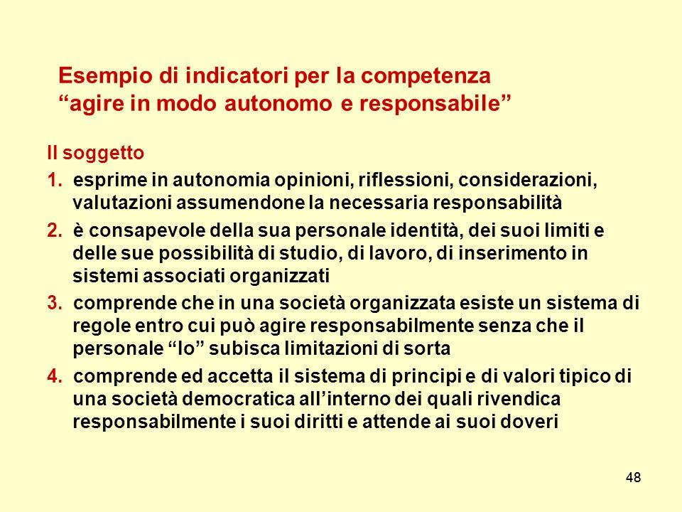 48 Esempio di indicatori per la competenza agire in modo autonomo e responsabile Il soggetto 1. esprime in autonomia opinioni, riflessioni, consideraz