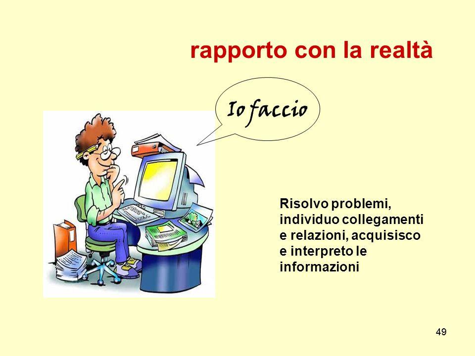 49 Io faccio rapporto con la realtà Risolvo problemi, individuo collegamenti e relazioni, acquisisco e interpreto le informazioni