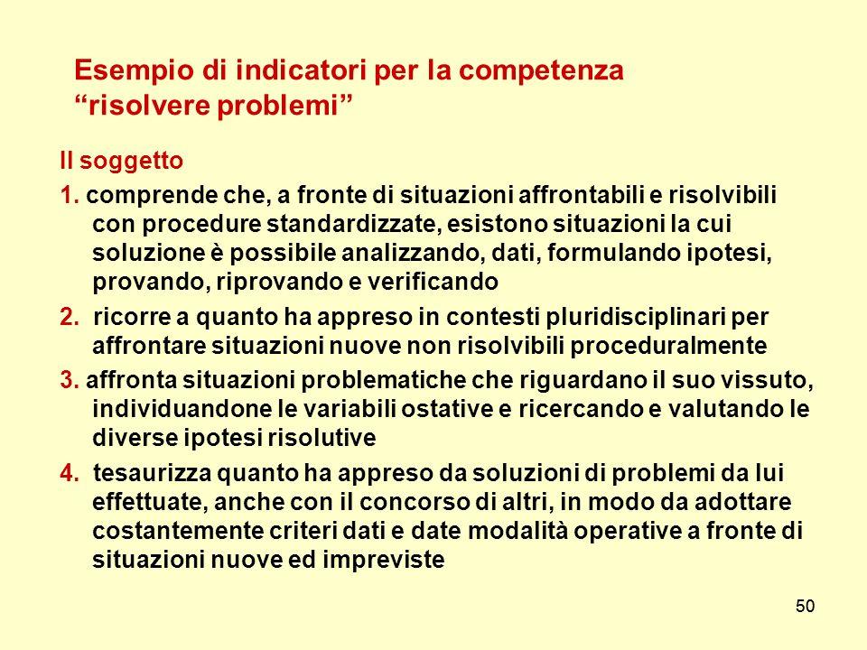 50 Esempio di indicatori per la competenza risolvere problemi Il soggetto 1. comprende che, a fronte di situazioni affrontabili e risolvibili con proc