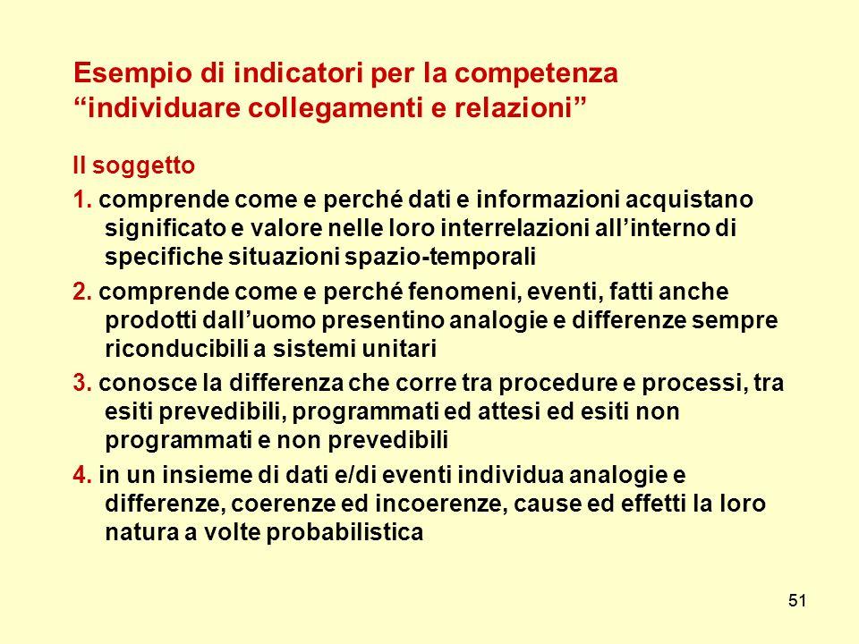 51 Esempio di indicatori per la competenza individuare collegamenti e relazioni Il soggetto 1. comprende come e perché dati e informazioni acquistano