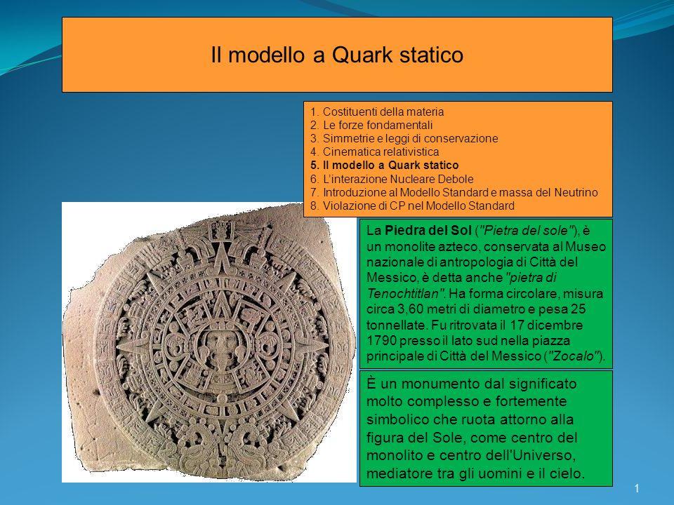 Decadimenti leptonici di Mesoni Vettori 22 Costituiscono un test della costituzione in quark dei mesoni vettori Il decadimento in dileptoni Dal momento che le masse dei mesoni vettori sono simili, ad alte energie saranno simili i termini