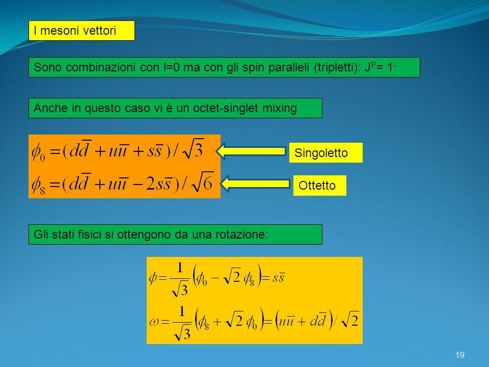 19 I mesoni vettori Sono combinazioni con l=0 ma con gli spin paralleli (tripletti): J P = 1 - Anche in questo caso vi è un octet-singlet mixing Singo