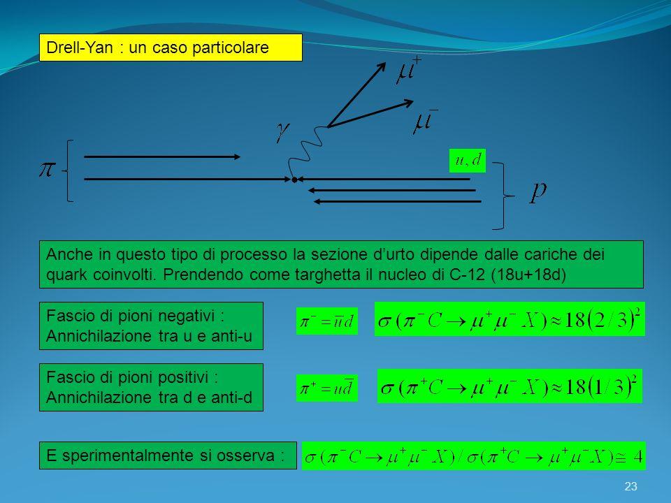 Drell-Yan : un caso particolare 23 Anche in questo tipo di processo la sezione durto dipende dalle cariche dei quark coinvolti. Prendendo come targhet