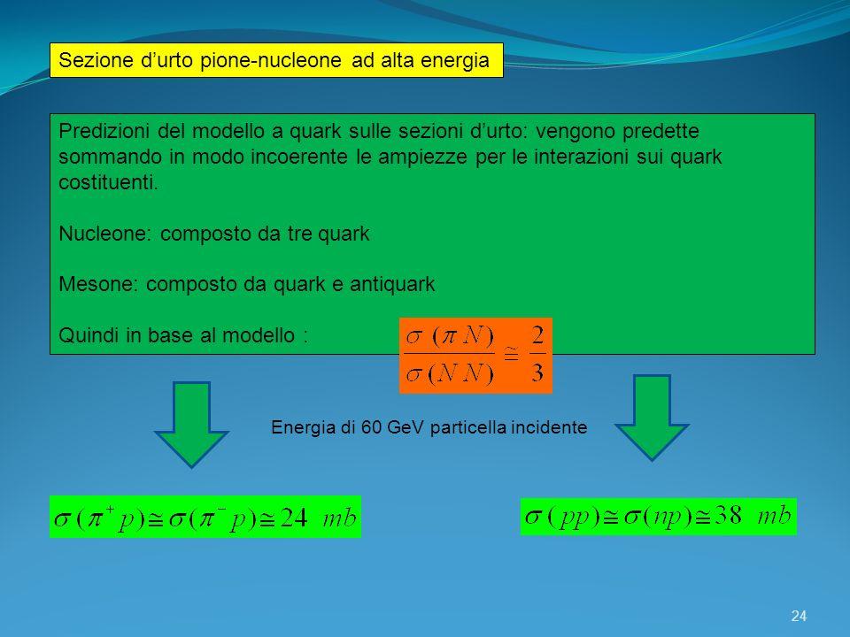 Sezione durto pione-nucleone ad alta energia 24 Predizioni del modello a quark sulle sezioni durto: vengono predette sommando in modo incoerente le am