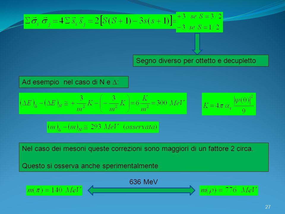 27 Segno diverso per ottetto e decupletto Ad esempio nel caso di N e : Nel caso dei mesoni queste correzioni sono maggiori di un fattore 2 circa. Ques