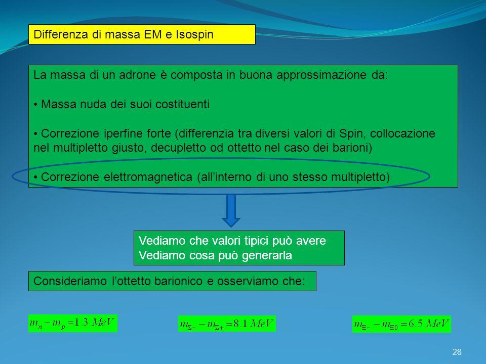 Differenza di massa EM e Isospin 28 La massa di un adrone è composta in buona approssimazione da: Massa nuda dei suoi costituenti Correzione iperfine