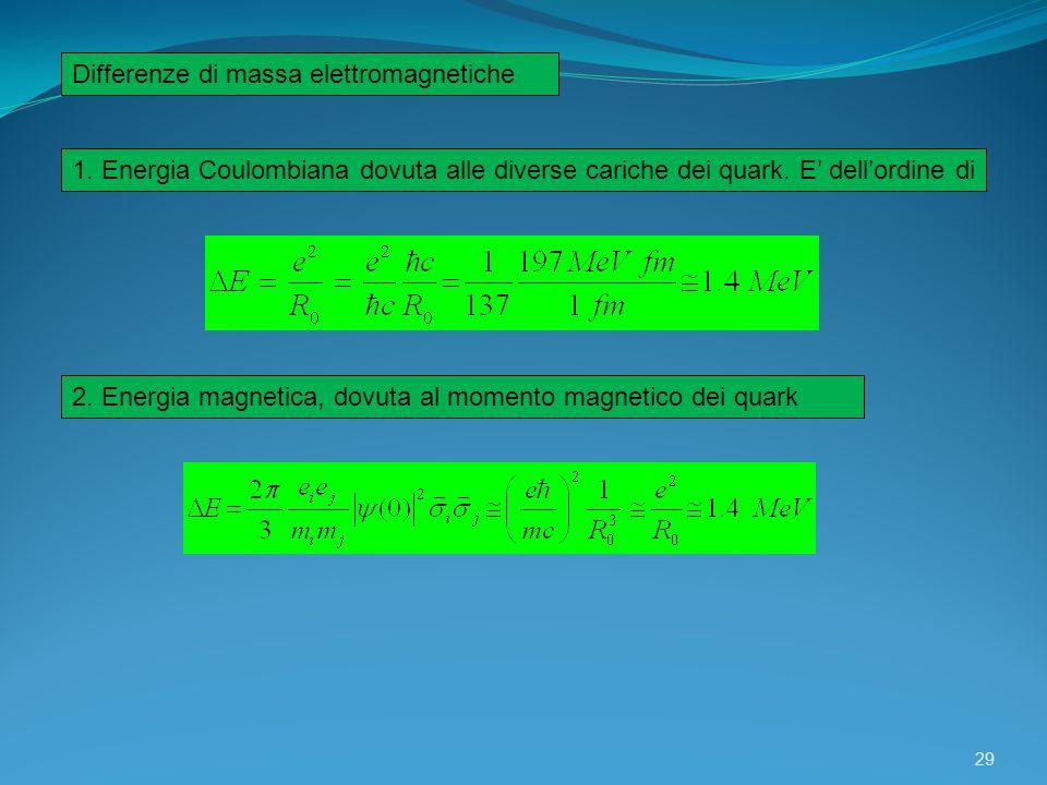 29 Differenze di massa elettromagnetiche 1. Energia Coulombiana dovuta alle diverse cariche dei quark. E dellordine di 2. Energia magnetica, dovuta al