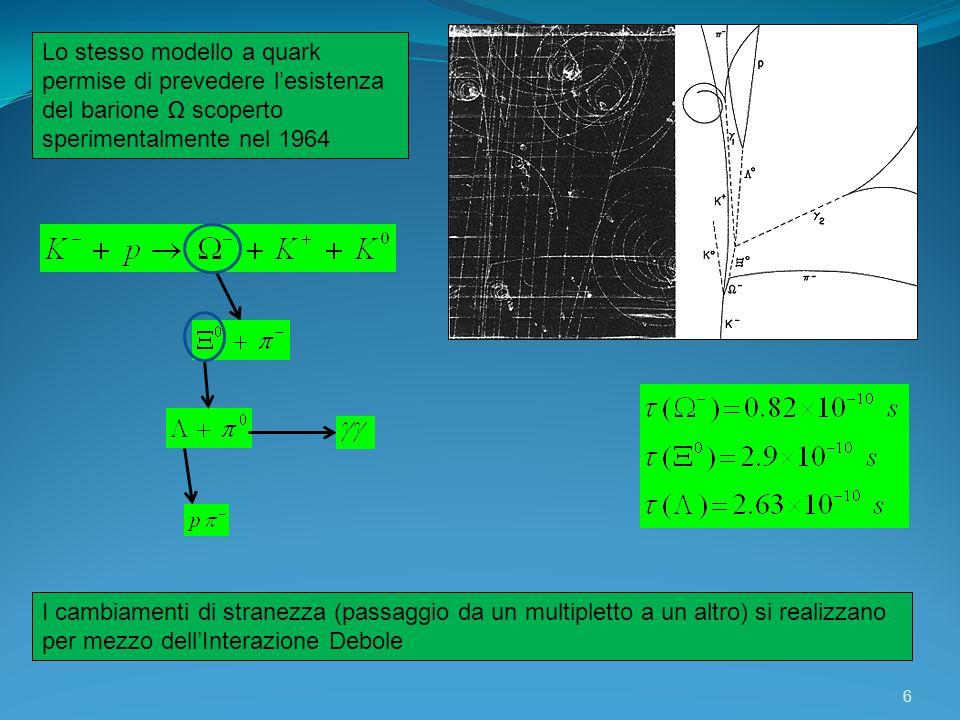 17 Lintroduzione del quark s da luogo a 3 2 =9 stati II3SMesoneQuarkDecadimentoMeV 110140 10140 100135 ½+1/2+1494 ½-1/2+1498 ½-1/2494 ½+1/2498 000549 000958 8 1 Octet-singlet mixing:
