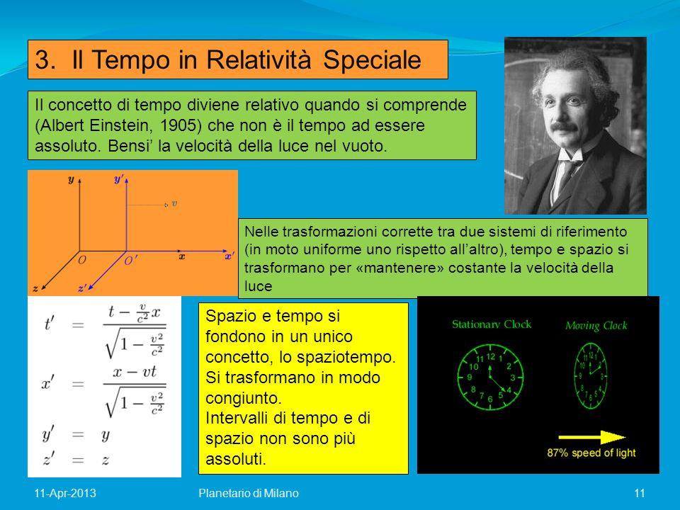 11Planetario di Milano11-Apr-2013 3. Il Tempo in Relatività Speciale Il concetto di tempo diviene relativo quando si comprende (Albert Einstein, 1905)