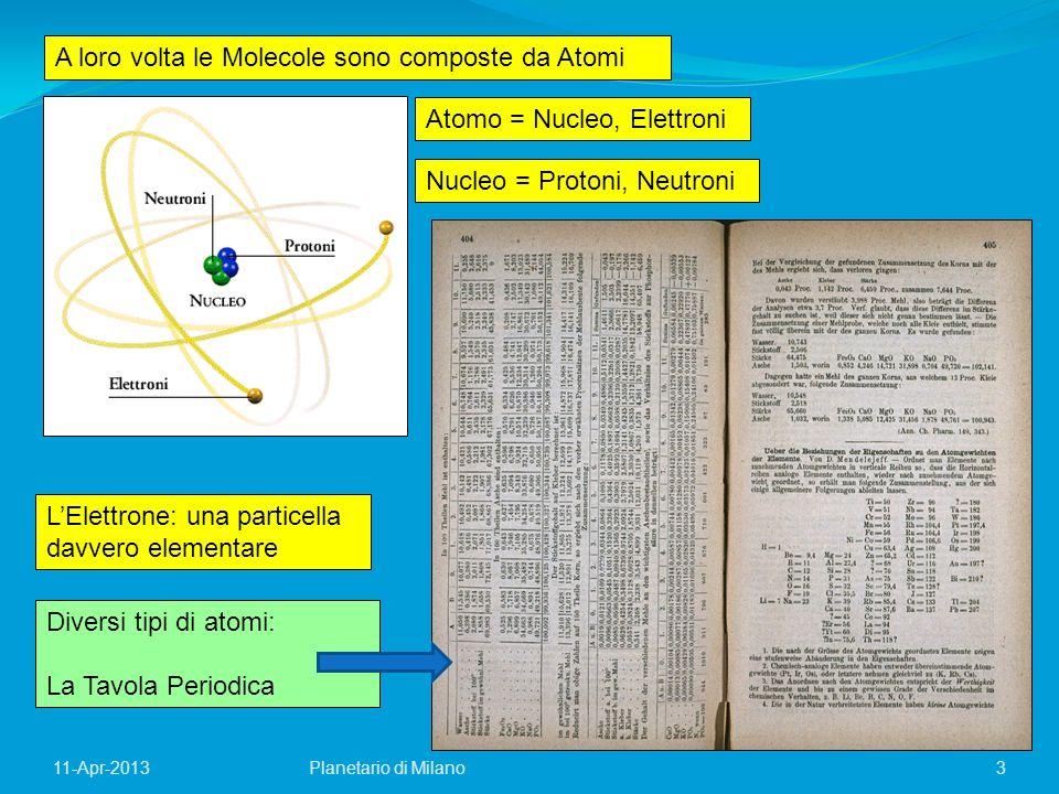 11-Apr-2013 3 A loro volta le Molecole sono composte da Atomi Atomo = Nucleo, Elettroni Diversi tipi di atomi: La Tavola Periodica Nucleo = Protoni, N