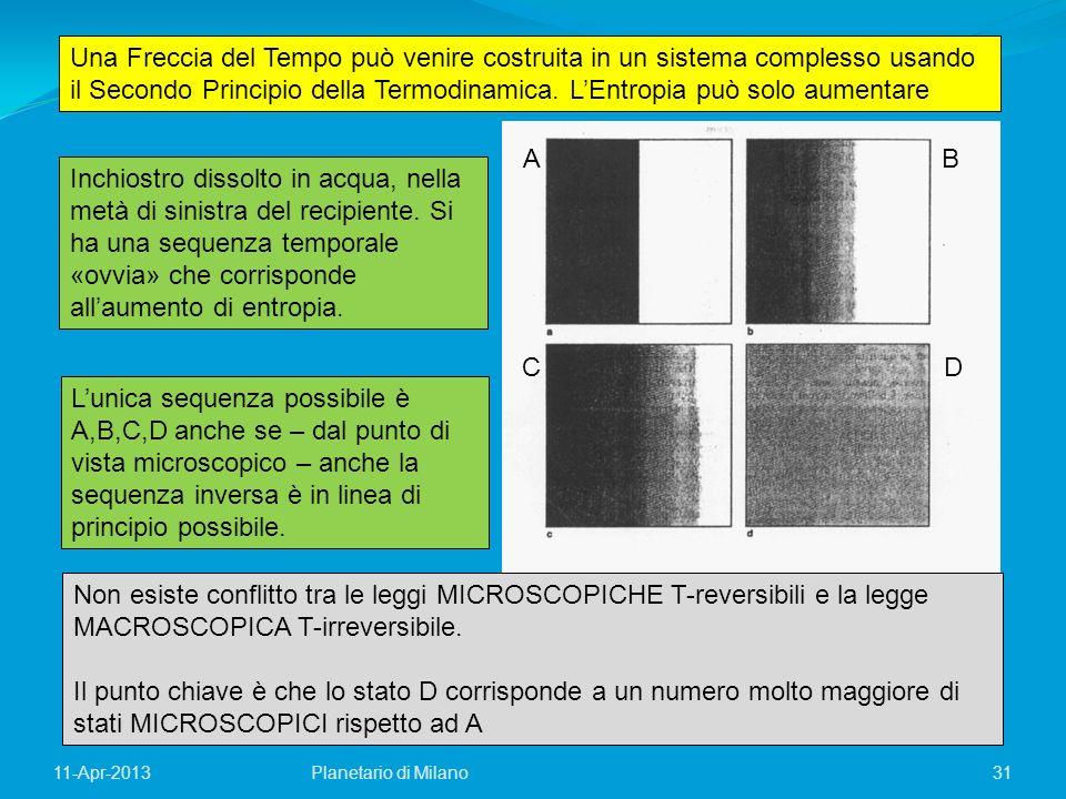 31Planetario di Milano11-Apr-2013 Una Freccia del Tempo può venire costruita in un sistema complesso usando il Secondo Principio della Termodinamica.