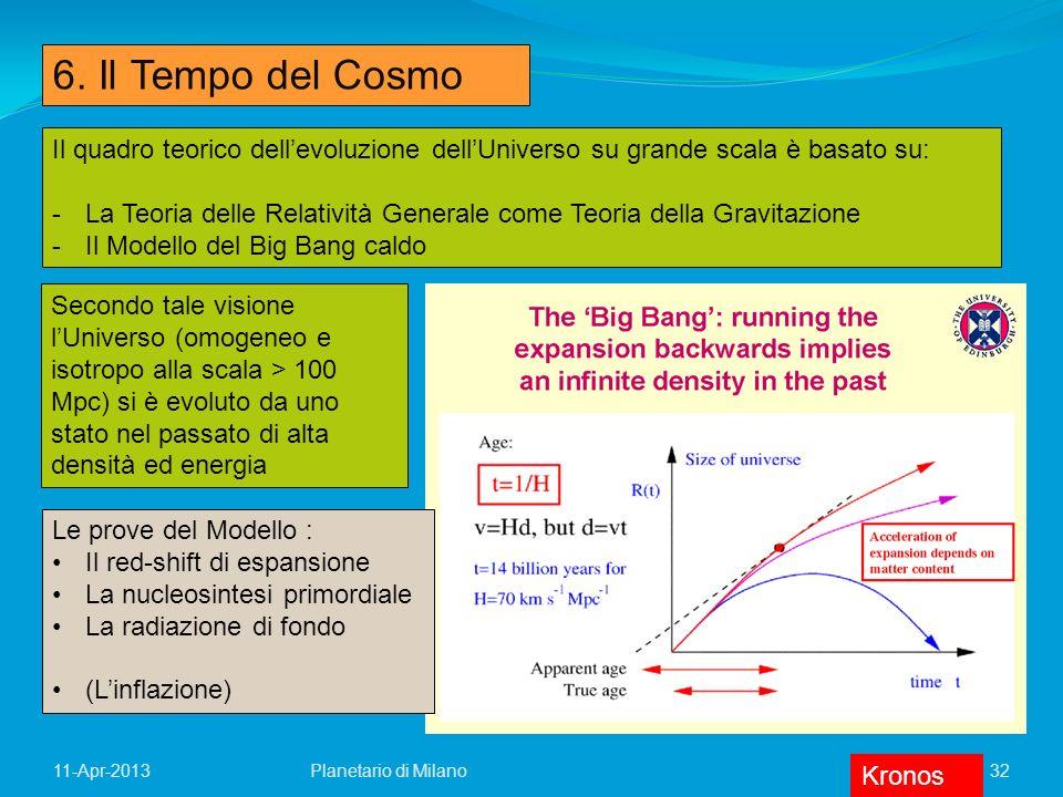 32Planetario di Milano11-Apr-2013 6. Il Tempo del Cosmo Il quadro teorico dellevoluzione dellUniverso su grande scala è basato su: -La Teoria delle Re