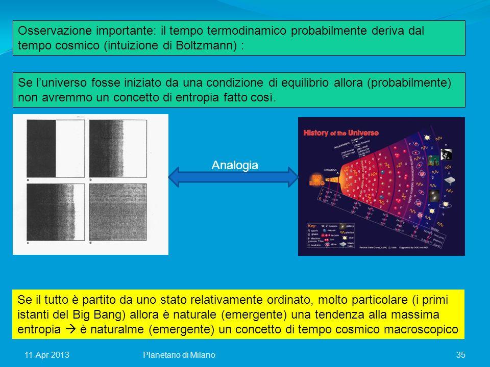35Planetario di Milano11-Apr-2013 Osservazione importante: il tempo termodinamico probabilmente deriva dal tempo cosmico (intuizione di Boltzmann) : S