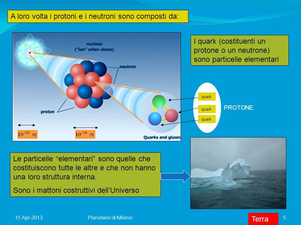 11-Apr-2013 5 quark PROTONE A loro volta i protoni e i neutroni sono composti da: I quark (costituenti un protone o un neutrone) sono particelle eleme