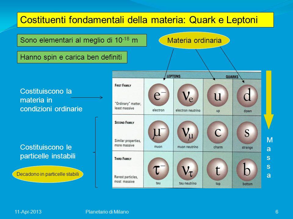 11-Apr-2013 6 Costituenti fondamentali della materia: Quark e Leptoni Hanno spin e carica ben definiti Sono elementari al meglio di 10 -18 m Costituis