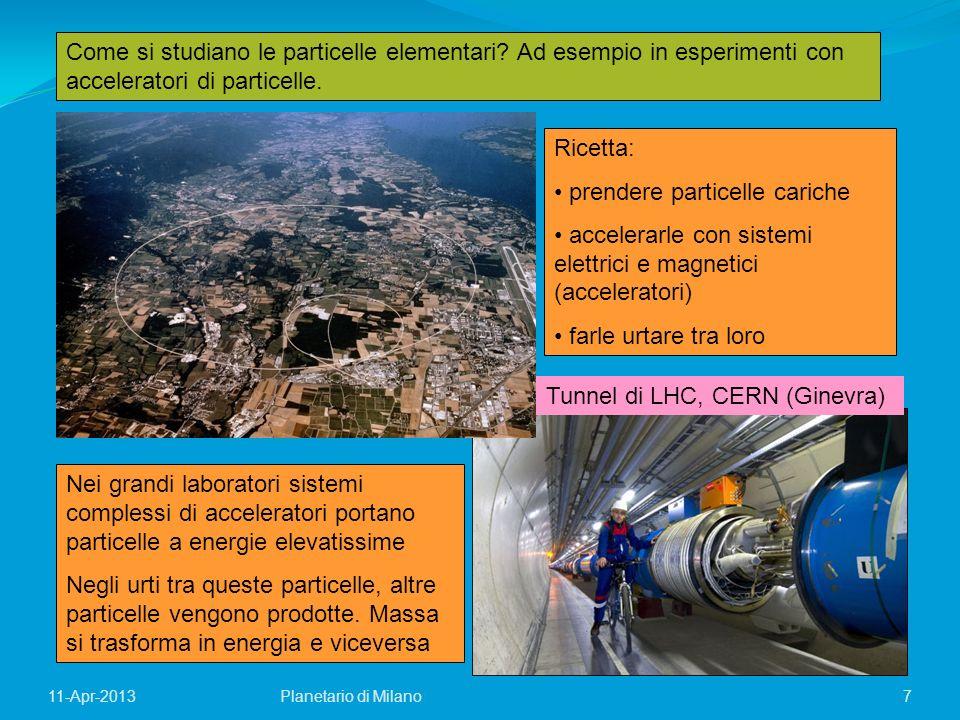 11-Apr-2013 7 Come si studiano le particelle elementari? Ad esempio in esperimenti con acceleratori di particelle. Tunnel di LHC, CERN (Ginevra) Ricet
