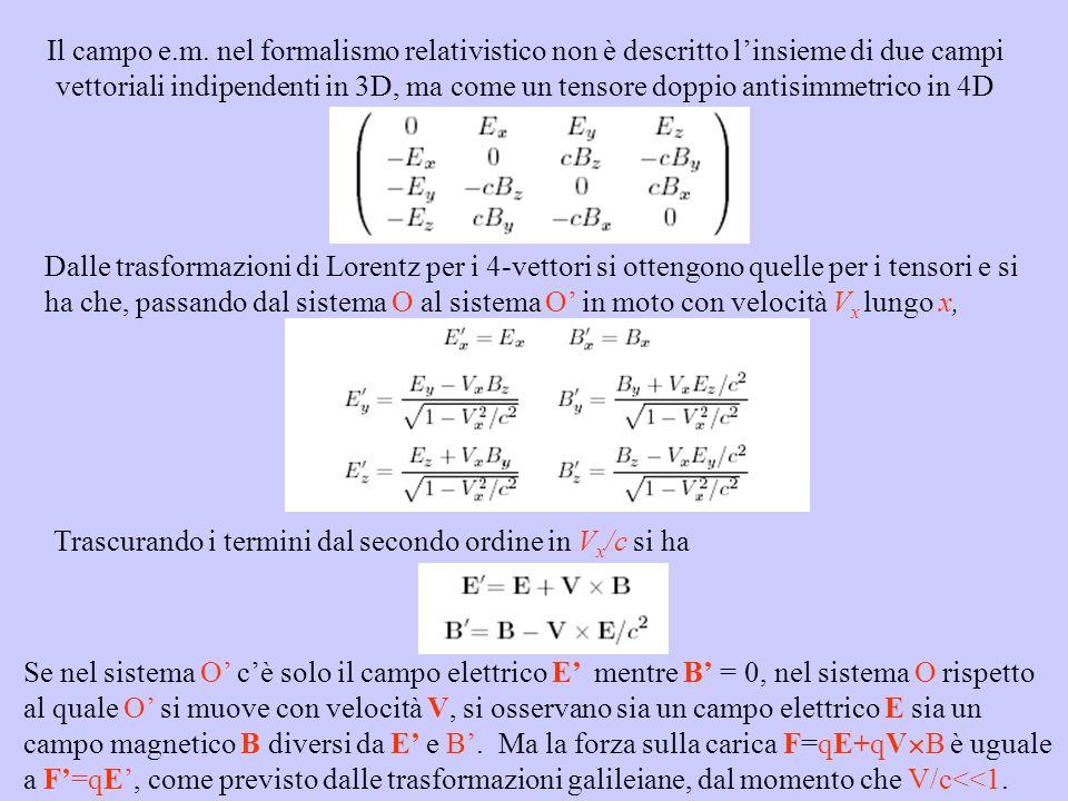 Il campo e.m. nel formalismo relativistico non è descritto linsieme di due campi vettoriali indipendenti in 3D, ma come un tensore doppio antisimmetri