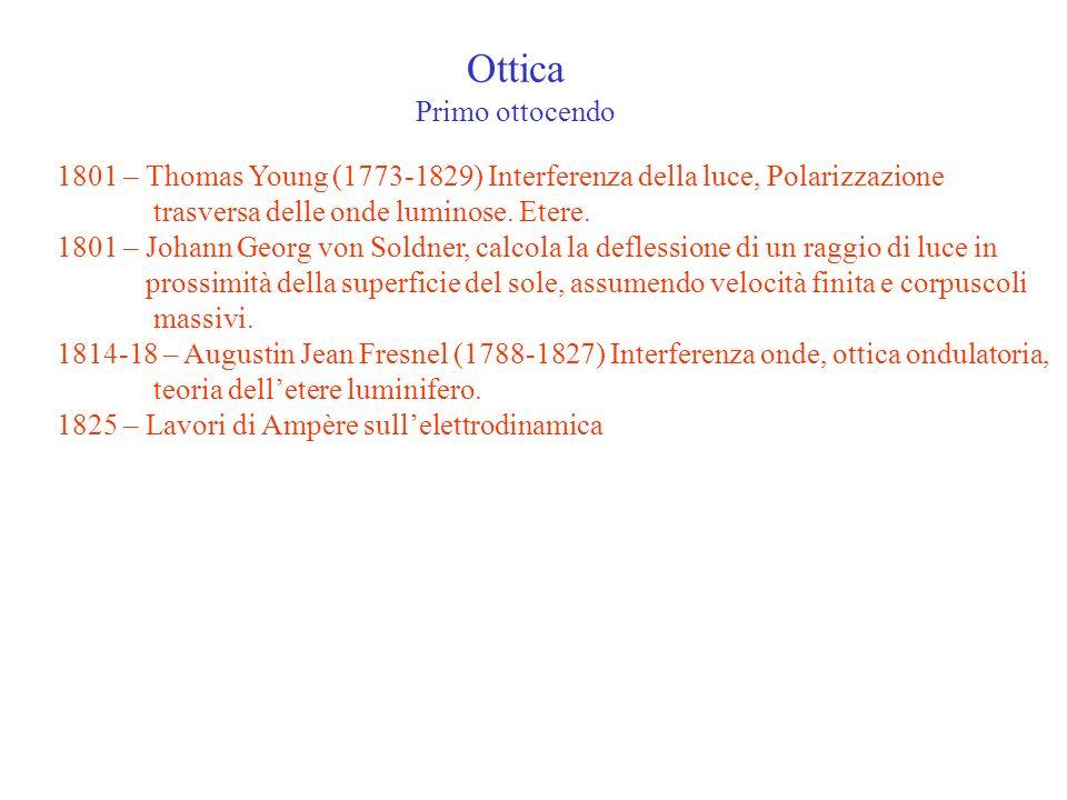 Ottica Primo ottocendo 1801 – Thomas Young (1773-1829) Interferenza della luce, Polarizzazione trasversa delle onde luminose. Etere. 1801 – Johann Geo