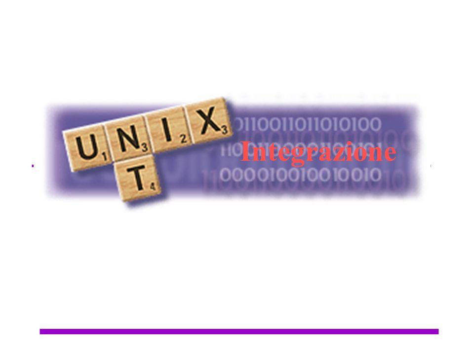 Servizi e struttura delle Home directories Servizi –Tutti gli utenti condividono i loro documenti da varie piattaforme (DOS, Windows, Mac) –Sicurezza
