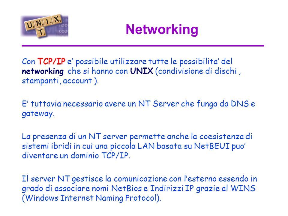 Networking Il Networking in ambiente Microsoft si basa su NetBios.