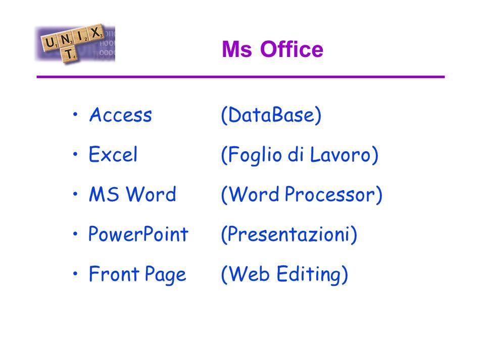 Windows NT e lambiente NICE Windows Primer Il Desktop di Windows NT Office Visual Studio Il Fortran su NT Alcuni tools di fisica NICE: che cosè e perchè Stato attuale e azioni elementari I servizi offerti da NICE Larchitettura di NICE