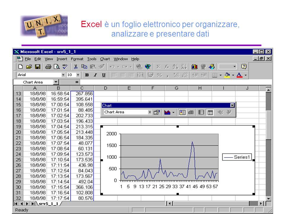 Access è uno strumento di gestione di piccoli database (fino a 20MB e 10 utenti simultanei)