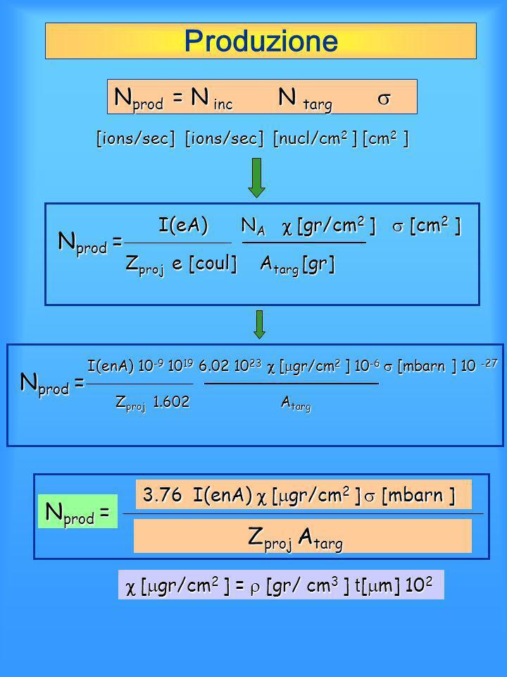 Produzione N prod = N inc N targ N prod = N inc N targ [ions/sec] [ions/sec] [nucl/cm 2 ] [cm 2 ] [ions/sec] [ions/sec] [nucl/cm 2 ] [cm 2 ] I(eA) N A [gr/cm 2 ] [cm 2 ] I(eA) N A [gr/cm 2 ] [cm 2 ] Z proj e [coul] A targ [gr] N prod = I(enA) 10 -9 10 19 6.02 10 23 [ gr/cm 2 ] 10 -6 [mbarn ] 10 -27 Z proj 1.602 A targ N prod = 3.76 I(enA) [ gr/cm 2 ] [mbarn ] Z proj A targ Z proj A targ N prod = [ gr/cm 2 ] = [gr/ cm 3 ] t [ m] 10 2 [ gr/cm 2 ] = [gr/ cm 3 ] t [ m] 10 2