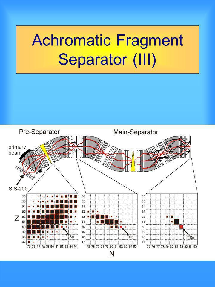 Achromatic Fragment Separator (III)